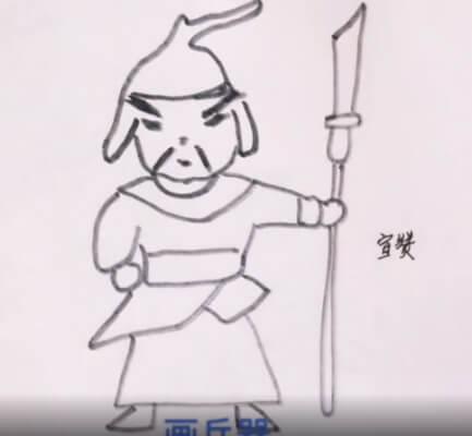 水浒传简笔画卡通图片